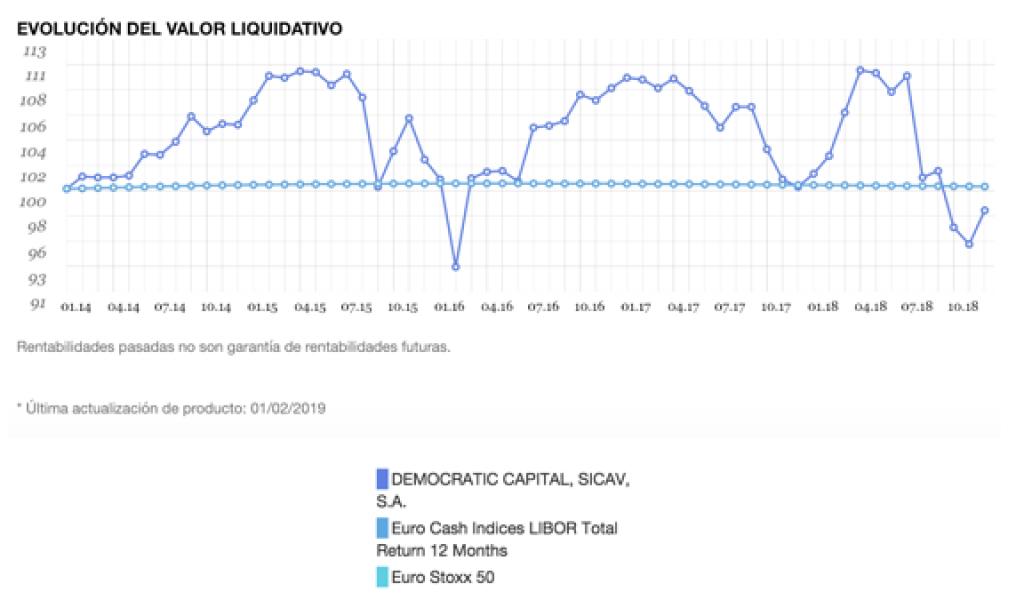 Captura de pantalla 2019-02-22 a las 12.53.10